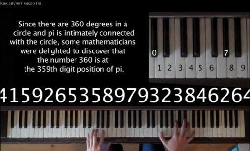 Как звучит число Пи