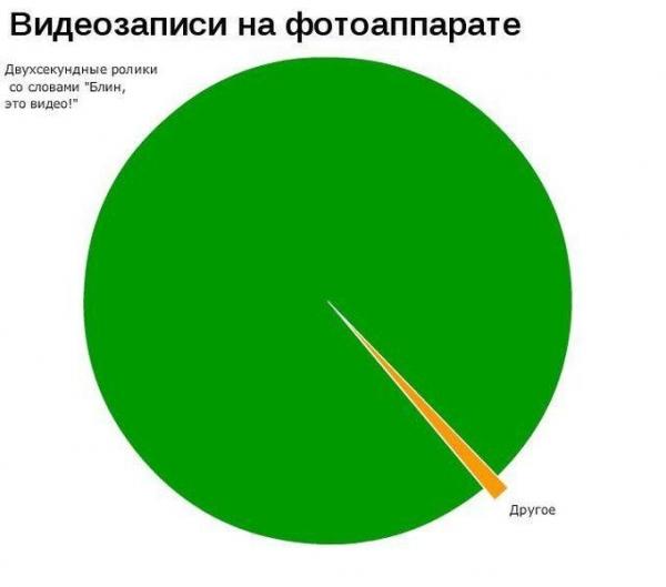 Статистика в картинках (20 фото)