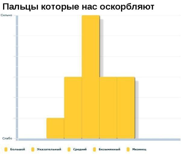 Статистика в картинках (70 фото)