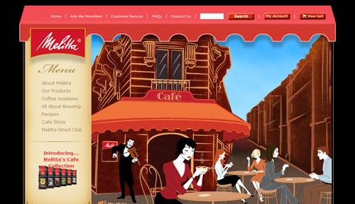 Подборка привлекательных веб-сайтов о кофе