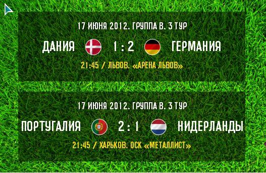 Итоги игрового дня - Группа В - 3-й тур: Германия оставляет Данию за бортом Евро а Роналду выводит Португалию в четвертьфинал
