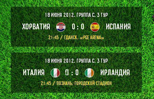 Группа С - 3-й тур - Накануне: Хорватия - Испания, Италия - Ирландия