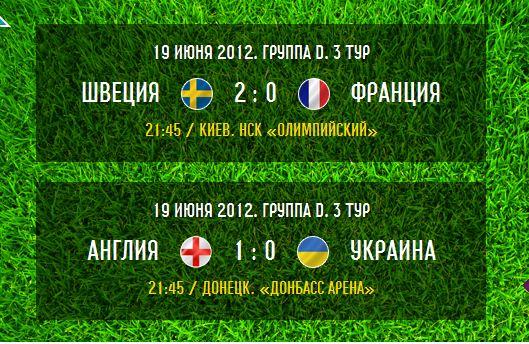Итоги игрового дня - 3-й тур - Группа D: Украина сошла с дистанции, Швеция оставляет Францию на втором месте