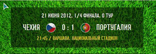 14 финала: Чехия 0:1 Португалия