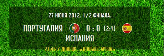 1/2 финала: Португалия - Испания 0:0 (2:4 по пенальти)
