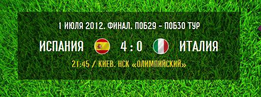 Финал: Испания 4:0 Италия