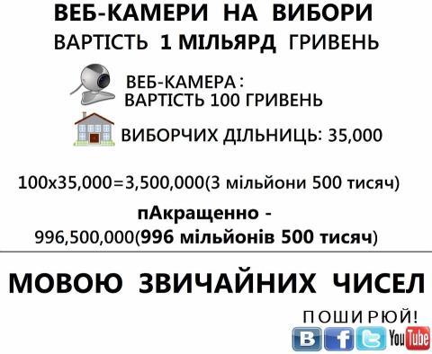 Веб-камеры на выборы 2012