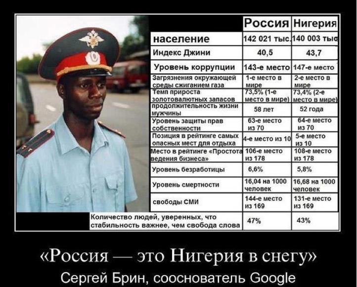 Россия - это Нигерия в снегу
