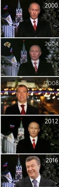 Новогоднее обращение Президента РФ 2000-2016 годы
